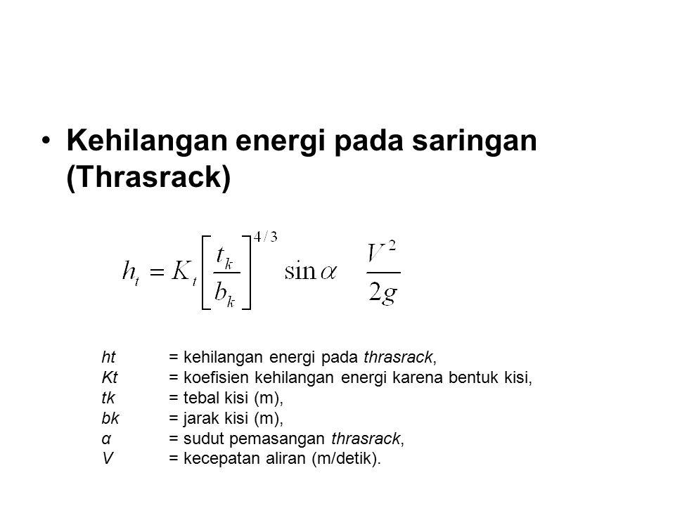 Kehilangan energi pada saringan (Thrasrack) ht= kehilangan energi pada thrasrack, Kt= koefisien kehilangan energi karena bentuk kisi, tk= tebal kisi (