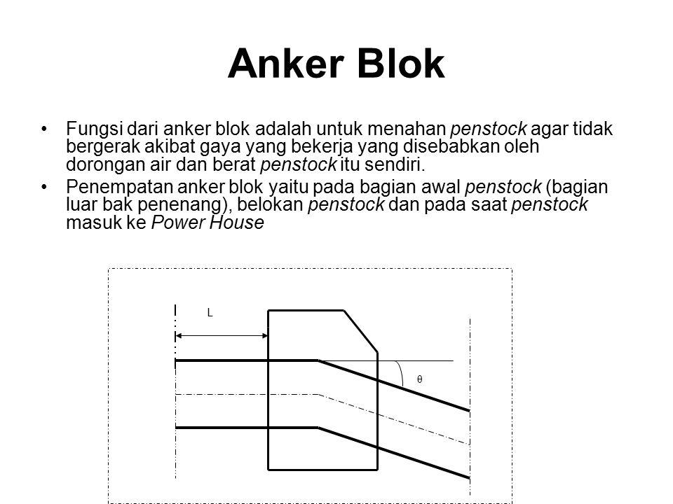 Anker Blok Fungsi dari anker blok adalah untuk menahan penstock agar tidak bergerak akibat gaya yang bekerja yang disebabkan oleh dorongan air dan ber