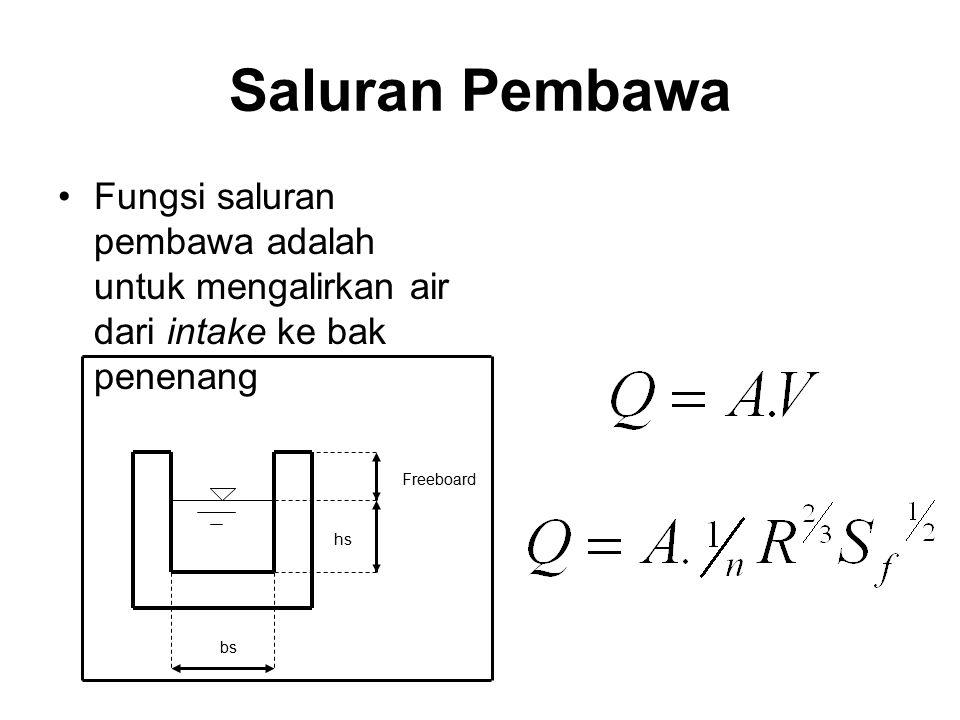 berat penstock : W p = π.D.to. p berat air di dalamnya (tiap 1 meter panjang) : W w =  w.