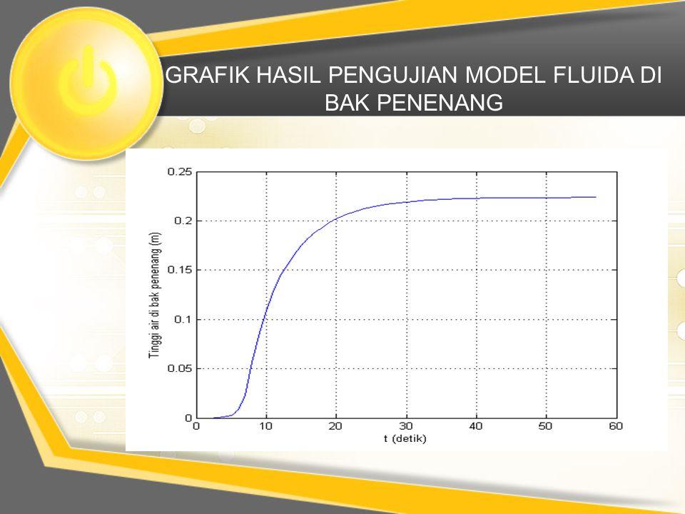 GRAFIK HASIL PENGUJIAN MODEL FLUIDA DI BAK PENENANG