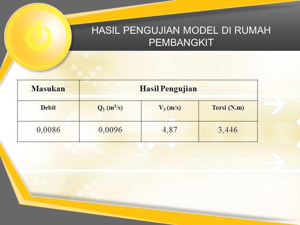 HASIL PENGUJIAN MODEL DI RUMAH PEMBANGKIT MasukanHasil Pengujian DebitQ 3 (m 3 /s)V 3 (m/s)Torsi (N.m) 0,00860,00964,873,446