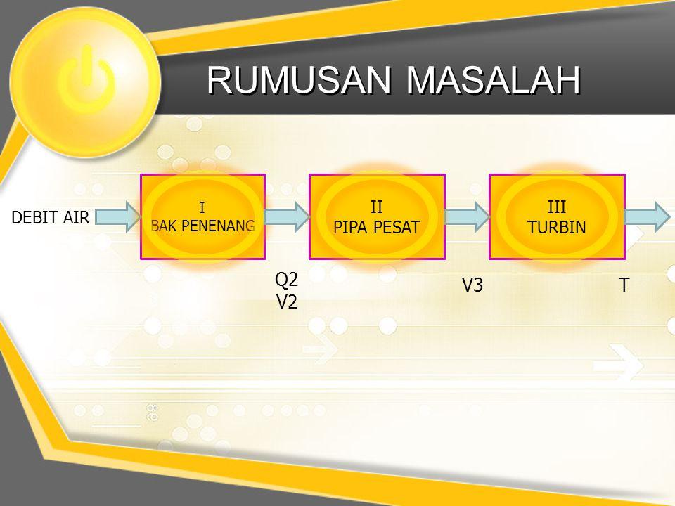 RUMUSAN MASALAH I BAK PENENANG DEBIT AIR Q2 V2 II PIPA PESAT III TURBIN V3T