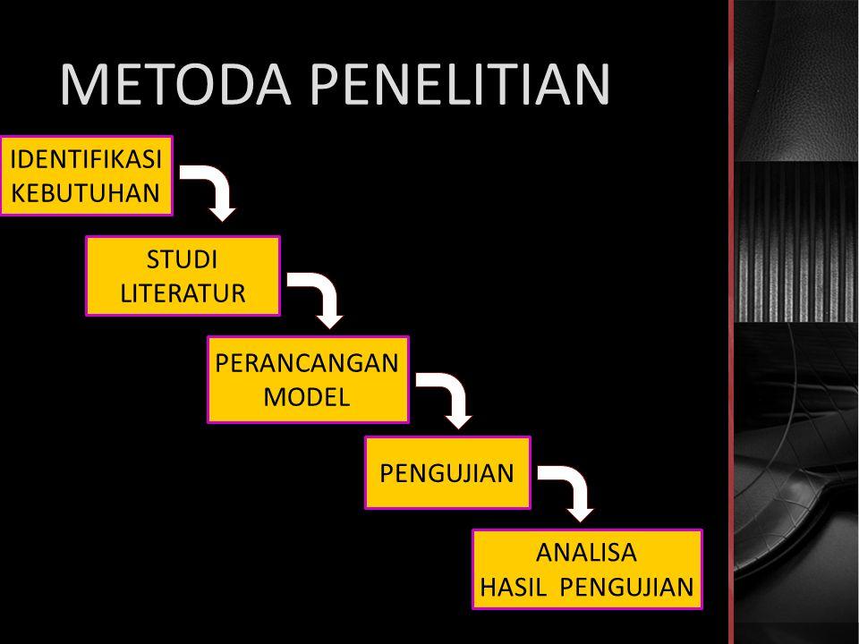 METODA PENELITIAN IDENTIFIKASI KEBUTUHAN STUDI LITERATUR PERANCANGAN MODEL PENGUJIAN ANALISA HASIL PENGUJIAN