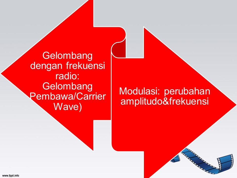 Gelombang dengan frekuensi radio: Gelombang Pembawa/Carrier Wave) Modulasi: perubahan amplitudo&frekuensi