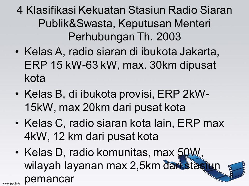4 Klasifikasi Kekuatan Stasiun Radio Siaran Publik&Swasta, Keputusan Menteri Perhubungan Th. 2003 Kelas A, radio siaran di ibukota Jakarta, ERP 15 kW-