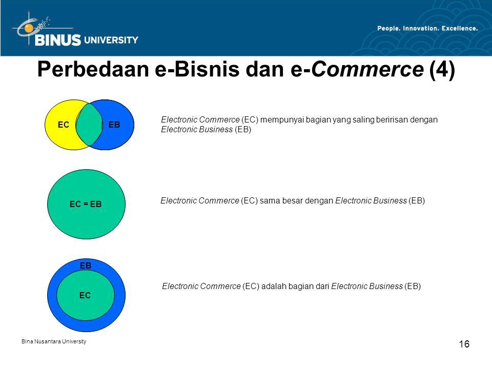 Bina Nusantara University 16 EB Perbedaan e-Bisnis dan e-Commerce (4) EC EC = EB EB EC Electronic Commerce (EC) mempunyai bagian yang saling beririsan