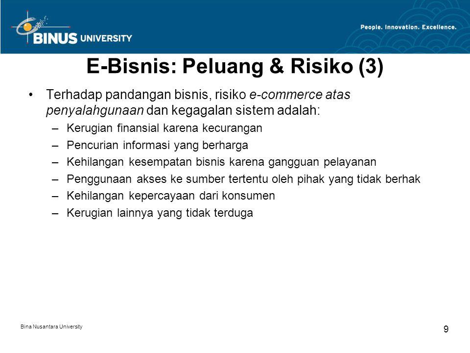 Bina Nusantara University 9 E-Bisnis: Peluang & Risiko (3) Terhadap pandangan bisnis, risiko e-commerce atas penyalahgunaan dan kegagalan sistem adala