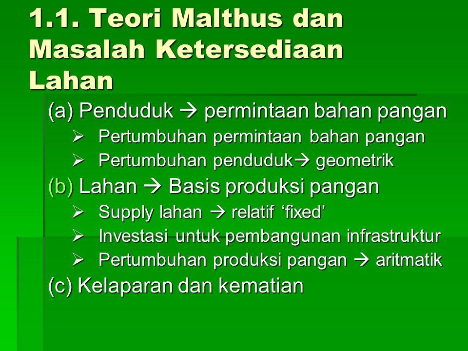1.1. Teori Malthus dan Masalah Ketersediaan Lahan (a)Penduduk  permintaan bahan pangan  Pertumbuhan permintaan bahan pangan  Pertumbuhan penduduk 