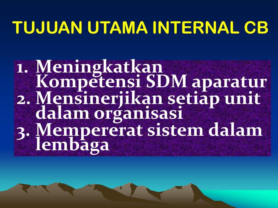 TUJUAN UTAMA INTERNAL CB 1.Meningkatkan Kompetensi SDM aparatur 2.Mensinerjikan setiap unit dalam organisasi 3.Mempererat sistem dalam lembaga