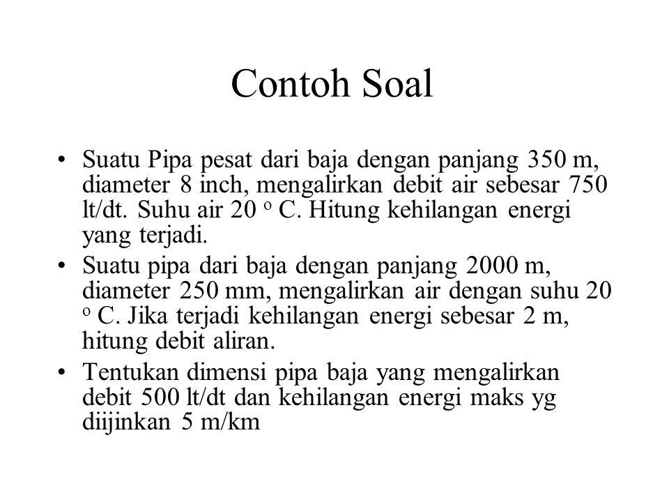 Contoh Soal Suatu Pipa pesat dari baja dengan panjang 350 m, diameter 8 inch, mengalirkan debit air sebesar 750 lt/dt. Suhu air 20 o C. Hitung kehilan