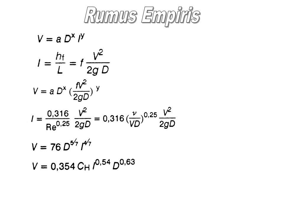 Rumus-rumus empiris Pipa di daerah transisi
