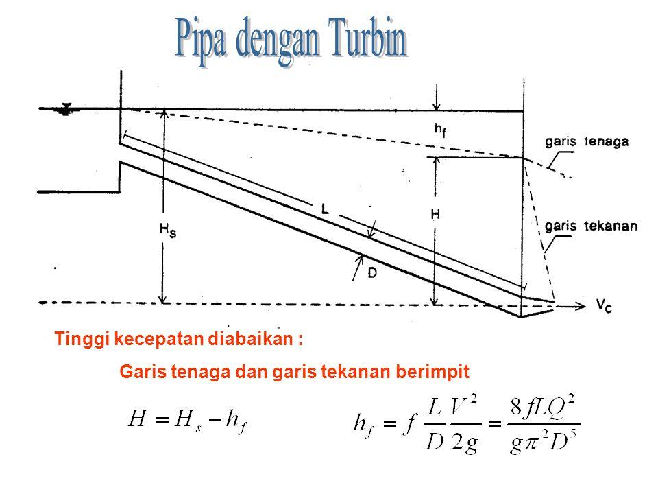 Tinggi kecepatan diabaikan : Garis tenaga dan garis tekanan berimpit