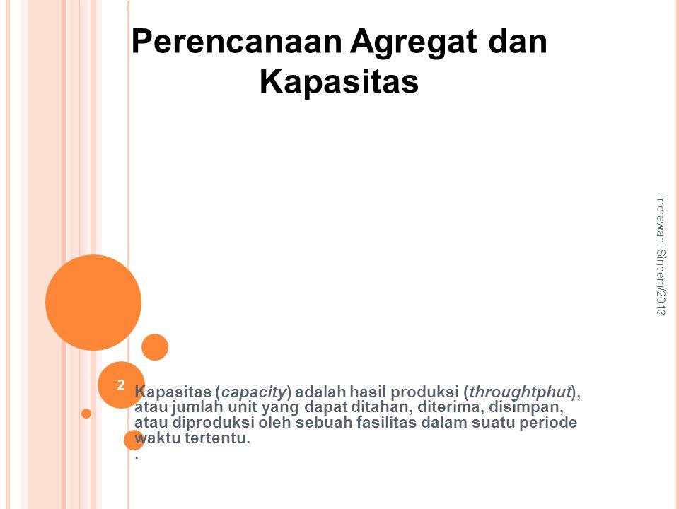 S TRATEGI P ERENCANAAN K APASITAS Lead Strategy Perluasan Tahap DEMANDDEMAND 1 2 3 TIME (TAHUN) 13 Indrawani Sinoem/2013