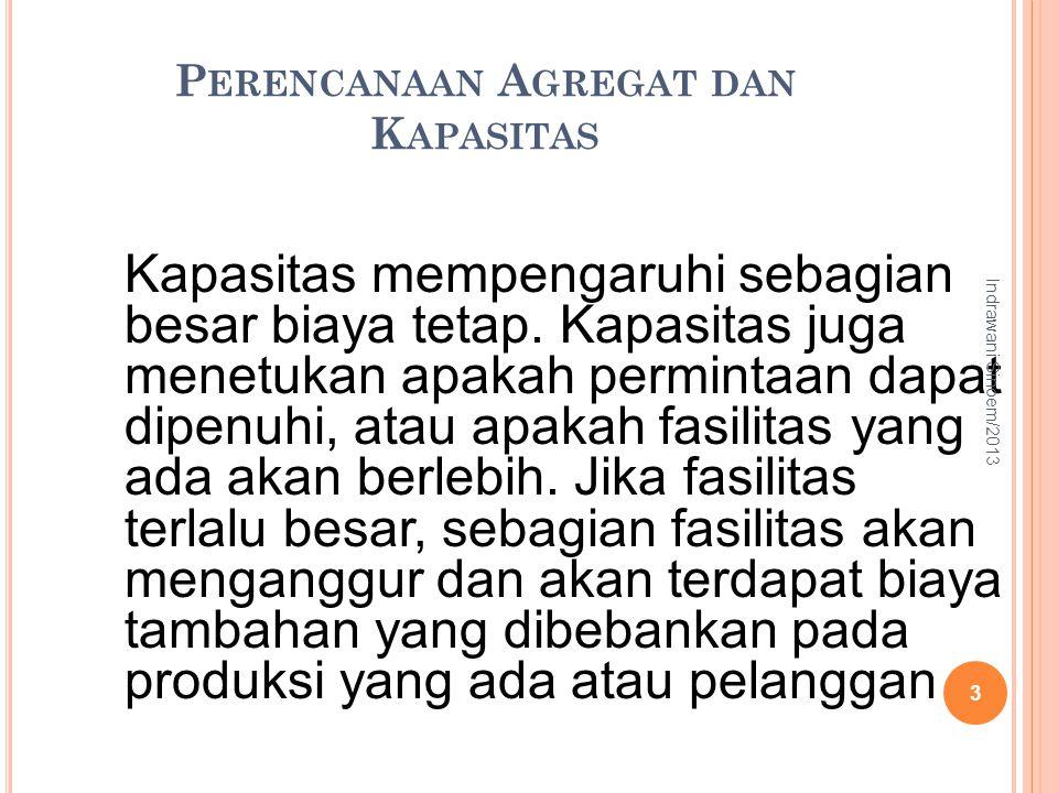 S TRATEGI P ERENCANAAN K APASITAS Lead Strategy Satu Tahap DEMANDDEMAND 1 2 3 TIME (TAHUN) 14 Indrawani Sinoem/2013