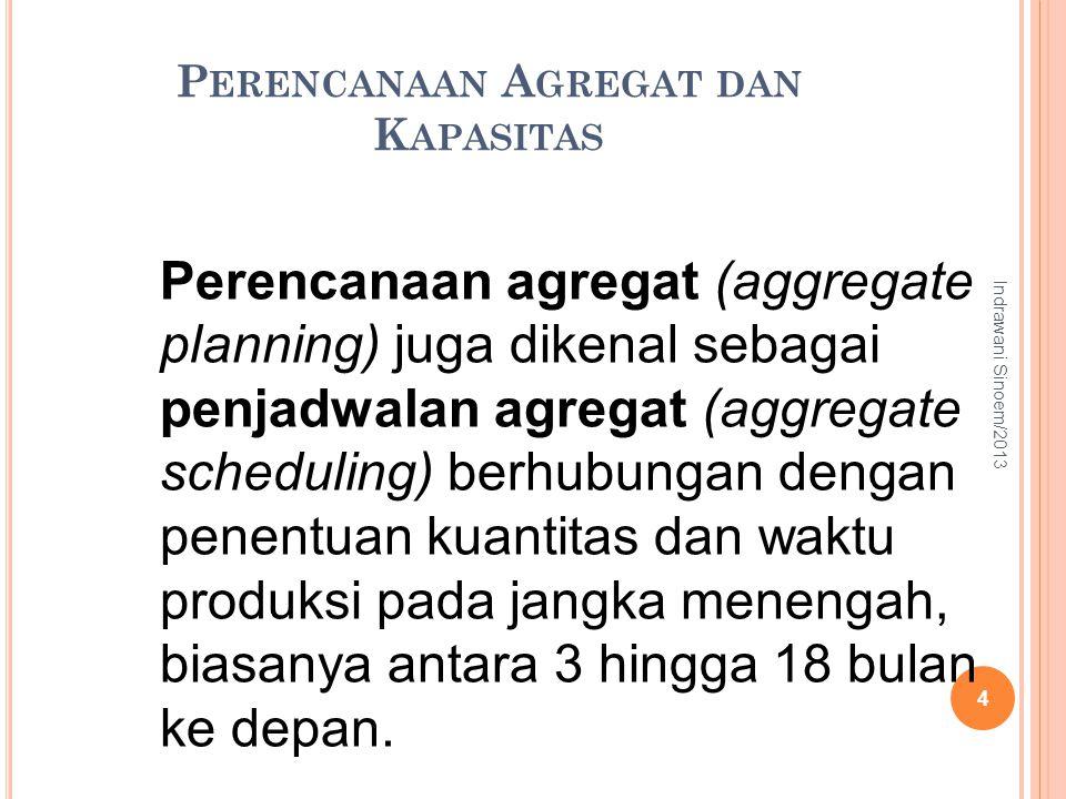 S TRATEGI P ERENCANAAN K APASITAS Lag Strategy DEMANDDEMAND 1 2 3 TIME (TAHUN) 15 Indrawani Sinoem/2013