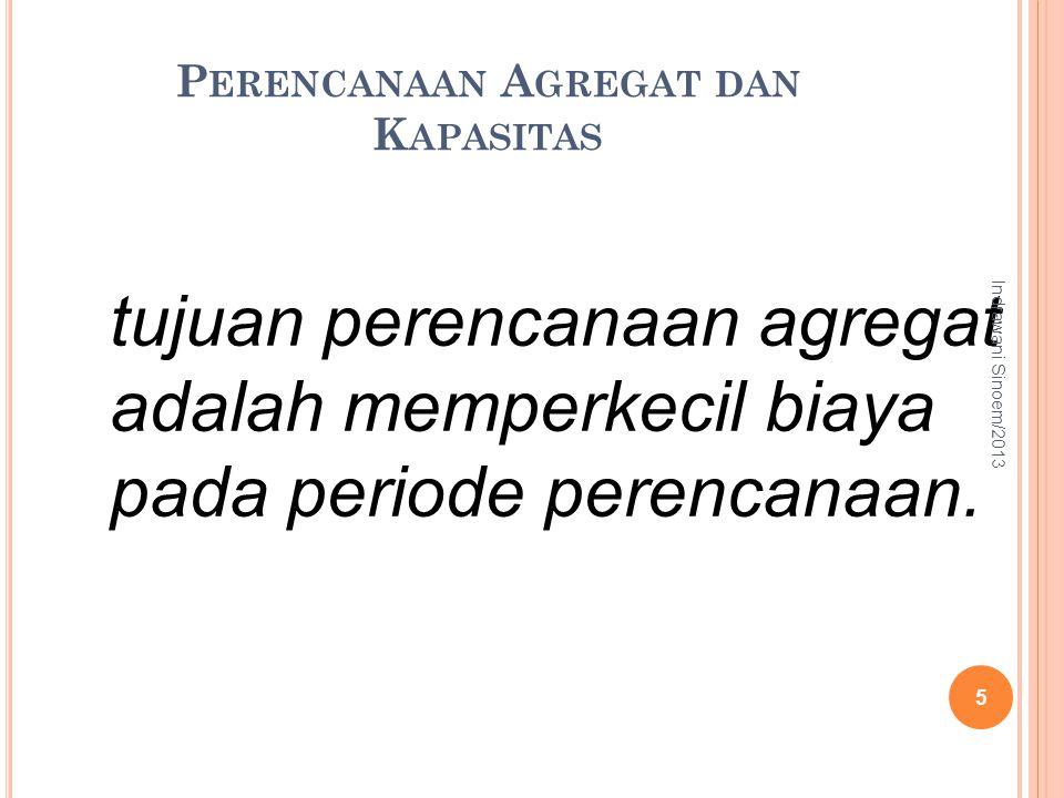 S TRATEGI P ERENCANAAN K APASITAS Average Strategy DEMANDDEMAND 1 2 3 TIME (TAHUN) 16 Indrawani Sinoem/2013