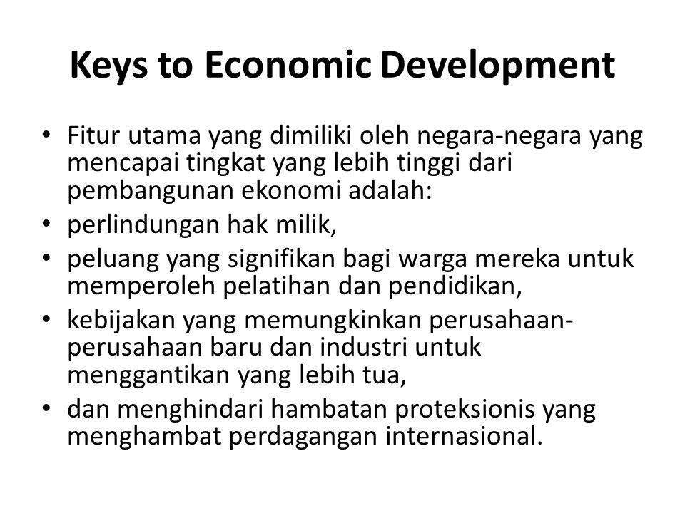 Keys to Economic Development Fitur utama yang dimiliki oleh negara-negara yang mencapai tingkat yang lebih tinggi dari pembangunan ekonomi adalah: perlindungan hak milik, peluang yang signifikan bagi warga mereka untuk memperoleh pelatihan dan pendidikan, kebijakan yang memungkinkan perusahaan- perusahaan baru dan industri untuk menggantikan yang lebih tua, dan menghindari hambatan proteksionis yang menghambat perdagangan internasional.