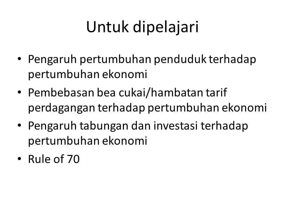 Untuk dipelajari Pengaruh pertumbuhan penduduk terhadap pertumbuhan ekonomi Pembebasan bea cukai/hambatan tarif perdagangan terhadap pertumbuhan ekonomi Pengaruh tabungan dan investasi terhadap pertumbuhan ekonomi Rule of 70