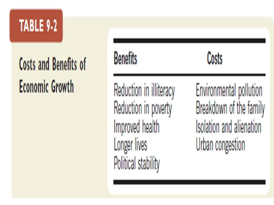 THE GROWTH PROCESS: FROM AGRICULTURE TO INDUSTRY Semua masyarakat menghadapi keterbatasan karena sumber daya dan teknologi yang tersedia untuk mereka.