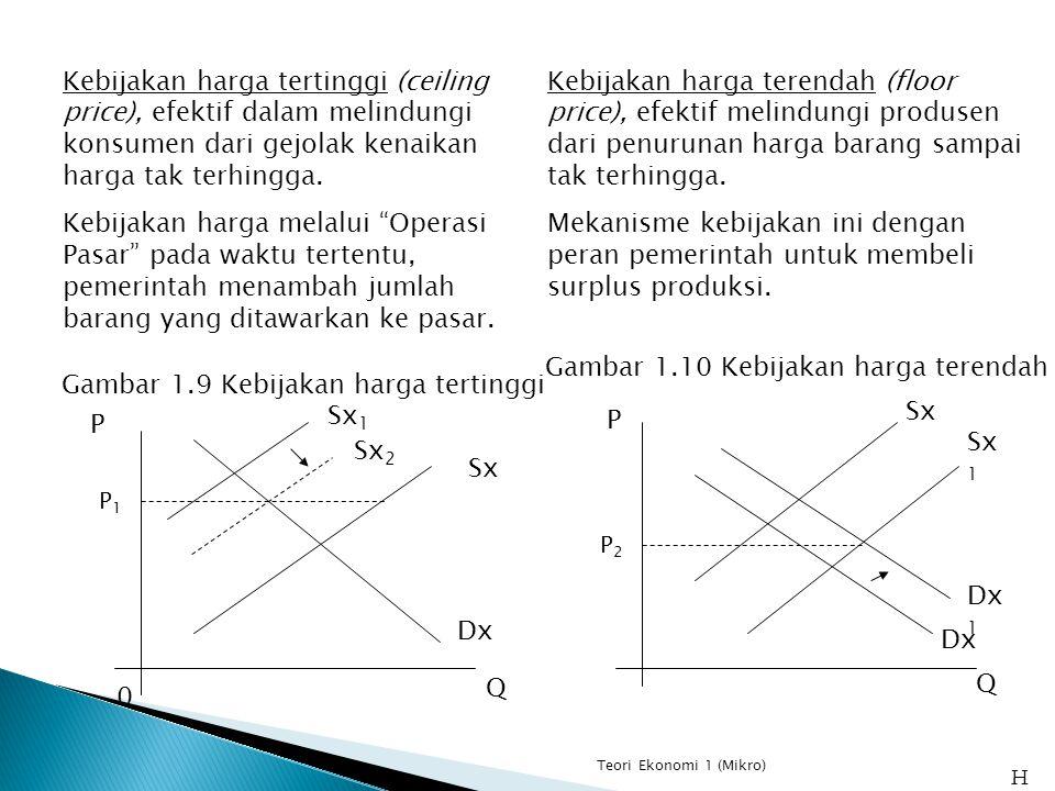 Teori Ekonomi 1 (Mikro) H al a m a n 1717 Kebijakan harga tertinggi (ceiling price), efektif dalam melindungi konsumen dari gejolak kenaikan harga tak