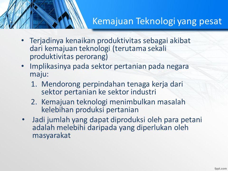 Kemajuan Teknologi yang pesat Terjadinya kenaikan produktivitas sebagai akibat dari kemajuan teknologi (terutama sekali produktivitas perorang) Implik