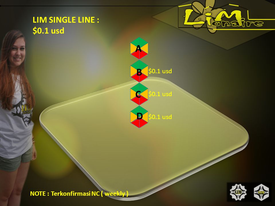 LIM SINGLE LINE : $0.1 usd A B C D NOTE : Terkonfirmasi NC ( weekly )