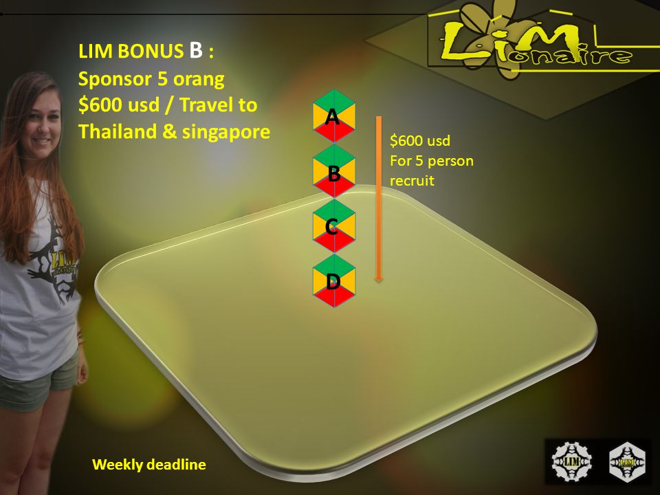 LIM BONUS B : Sponsor 5 orang $600 usd / Travel to Thailand & singapore $600 usd For 5 person recruit A B C D Weekly deadline