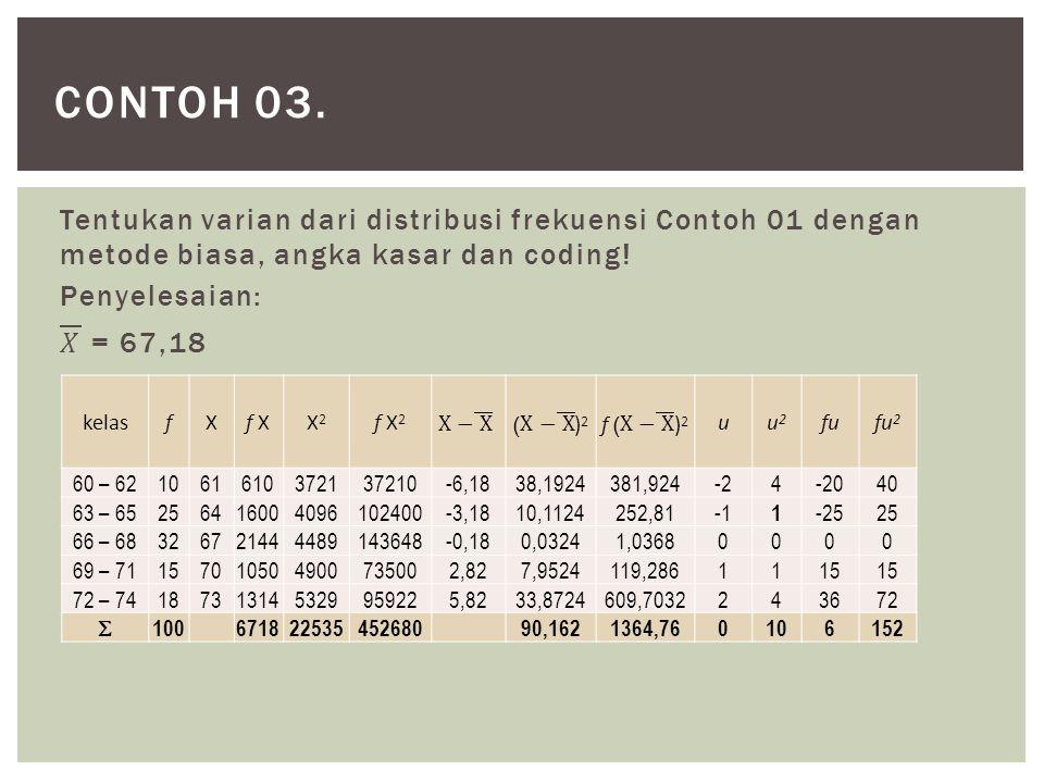 CONTOH 03.