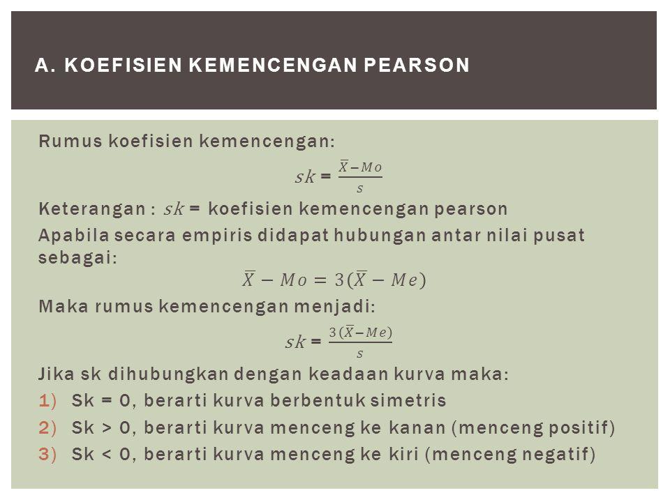 A. KOEFISIEN KEMENCENGAN PEARSON