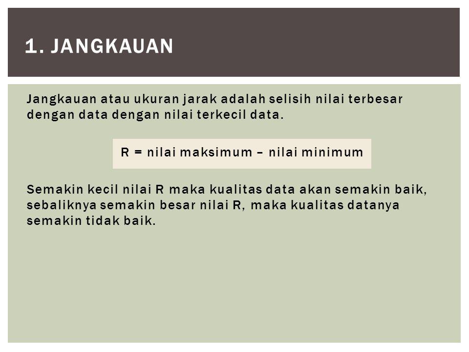 A.Buatlah tabel dengan ketentuan sbb: 1.Banyaknya data (N)  50 data 2.Jangkauan sesuaikan dengan 1 angka NPM terakhir.