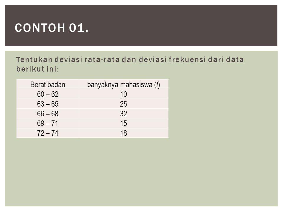 Tentukan deviasi rata-rata dan deviasi frekuensi dari data berikut ini: CONTOH 01. Berat badanbanyaknya mahasiswa ( f ) 60 – 6210 63 – 6525 66 – 6832