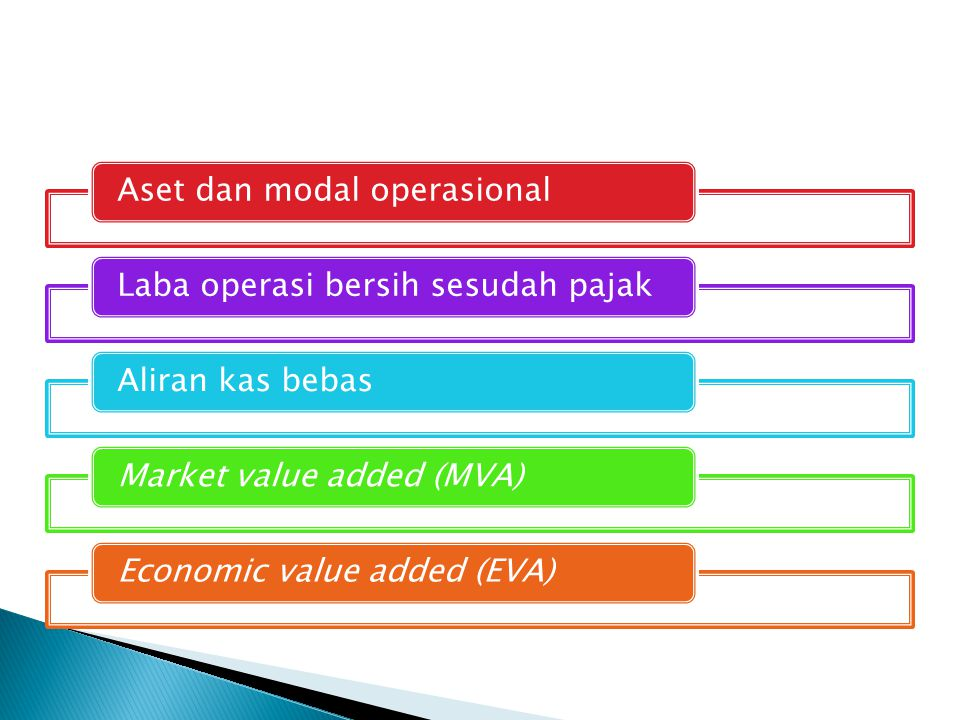 Aset dan modal operasionalLaba operasi bersih sesudah pajakAliran kas bebasMarket value added (MVA)Economic value added (EVA)