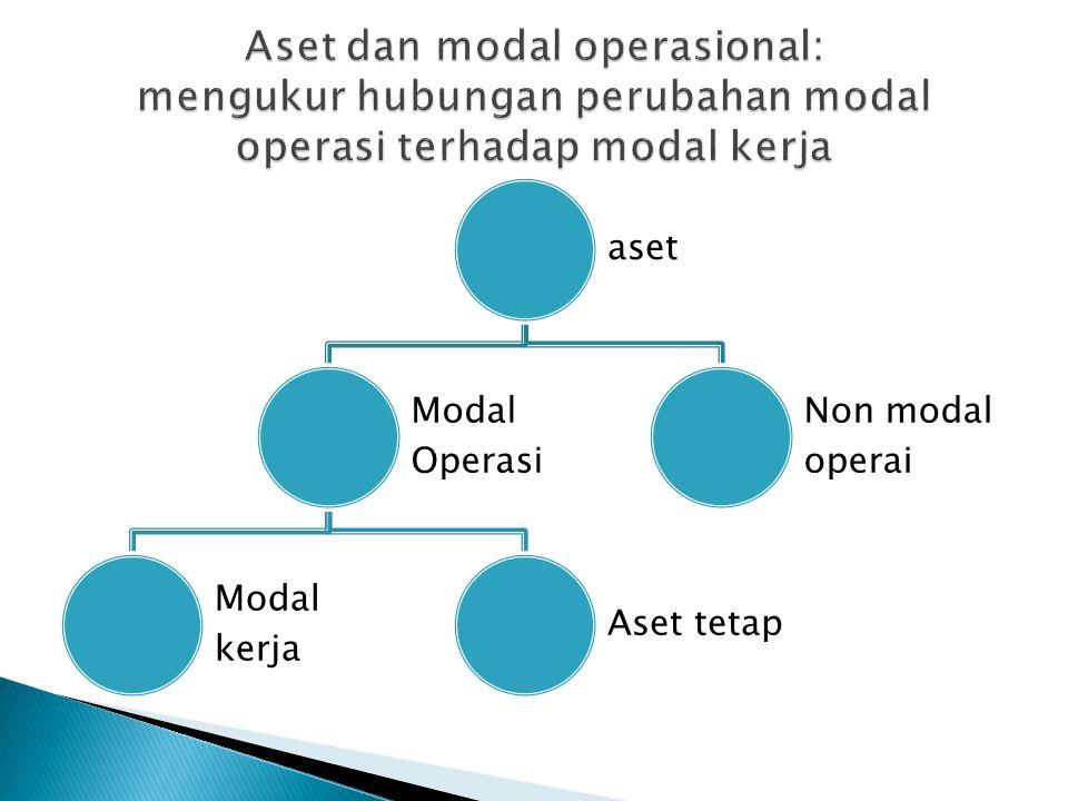 aset Modal Operasi Modal kerja Aset tetap Non modal operai