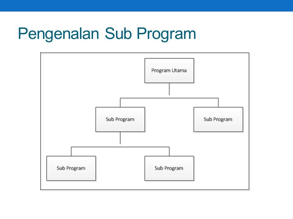 Procedure & Function (1) Procedure dan Function adalah suatu program terpisah dalam blok sendiri yang berfungsi sebagai sub-program (modul program) yang merupakan sebuah program kecil untuk memproses sebagian dari pekerjaan program utama.