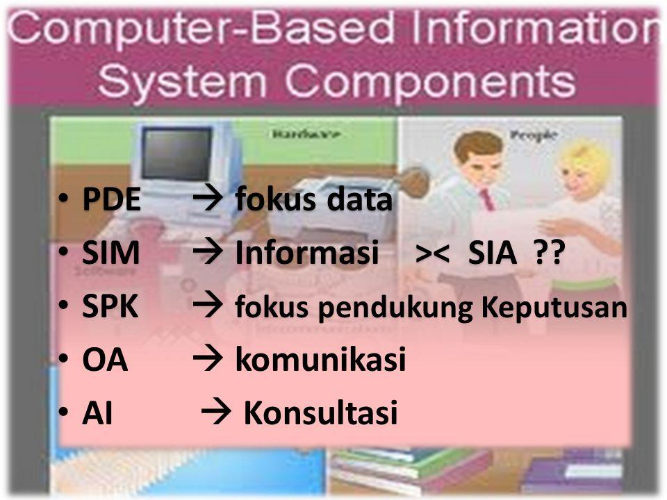 PDE  fokus data SIM  Informasi >< SIA ?? SPK  fokus pendukung Keputusan OA  komunikasi AI  Konsultasi PDE  fokus data SIM  Informasi >< SIA ??