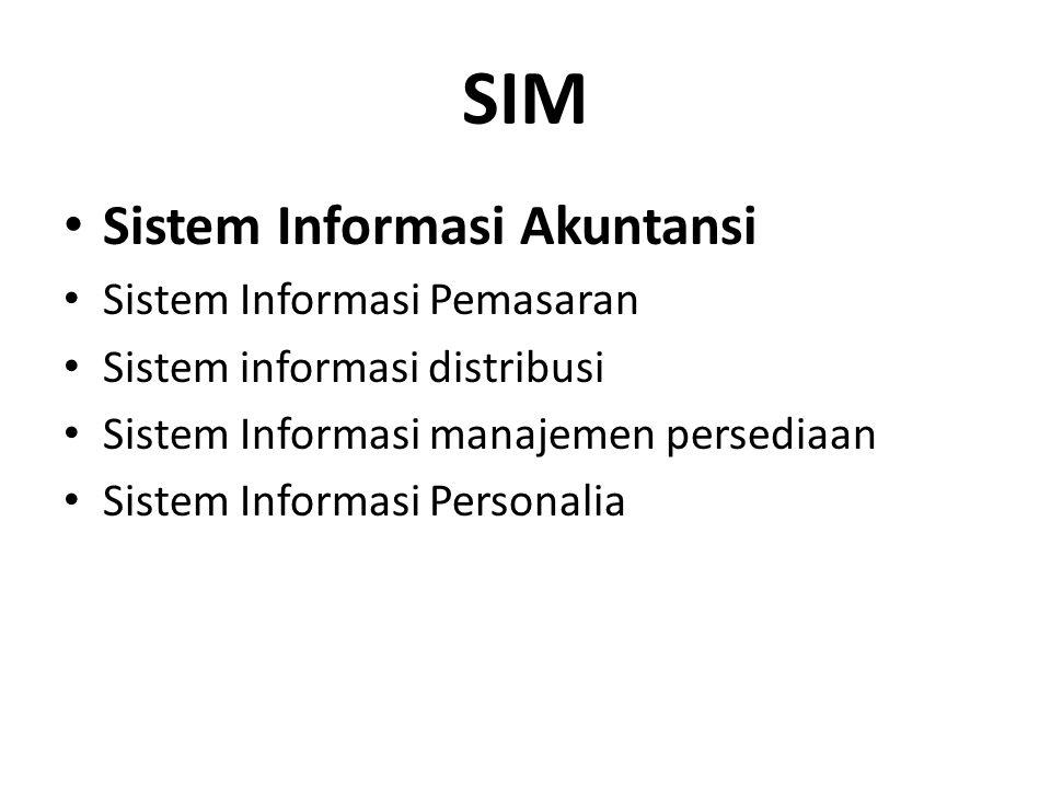 SIM Sistem Informasi Akuntansi Sistem Informasi Pemasaran Sistem informasi distribusi Sistem Informasi manajemen persediaan Sistem Informasi Personali