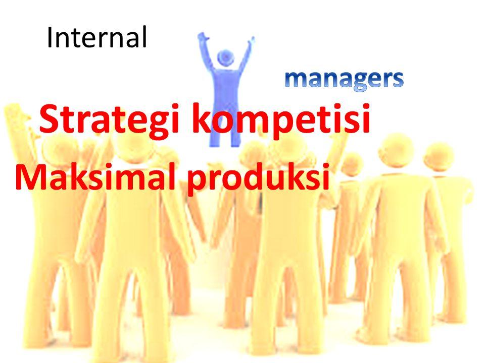 Maksimal produksi Strategi kompetisi