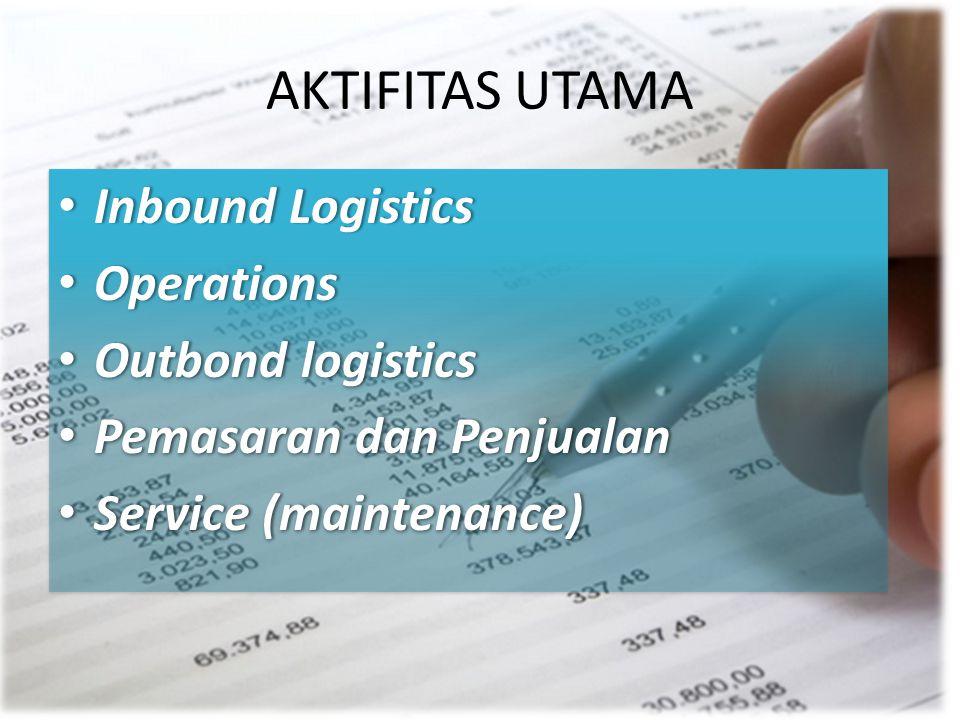 AKTIFITAS UTAMA Inbound Logistics Inbound Logistics Operations Operations Outbond logistics Outbond logistics Pemasaran dan Penjualan Pemasaran dan Pe