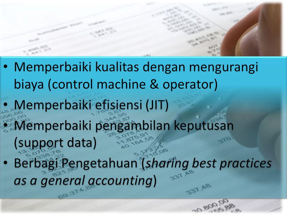 Memperbaiki kualitas dengan mengurangi biaya (control machine & operator) Memperbaiki efisiensi (JIT) Memperbaiki pengambilan keputusan (support data) Berbagi Pengetahuan (sharing best practices as a general accounting) Memperbaiki kualitas dengan mengurangi biaya (control machine & operator) Memperbaiki efisiensi (JIT) Memperbaiki pengambilan keputusan (support data) Berbagi Pengetahuan (sharing best practices as a general accounting)