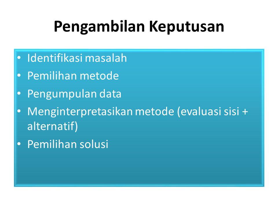 Pengambilan Keputusan Identifikasi masalah Pemilihan metode Pengumpulan data Menginterpretasikan metode (evaluasi sisi + alternatif) Pemilihan solusi