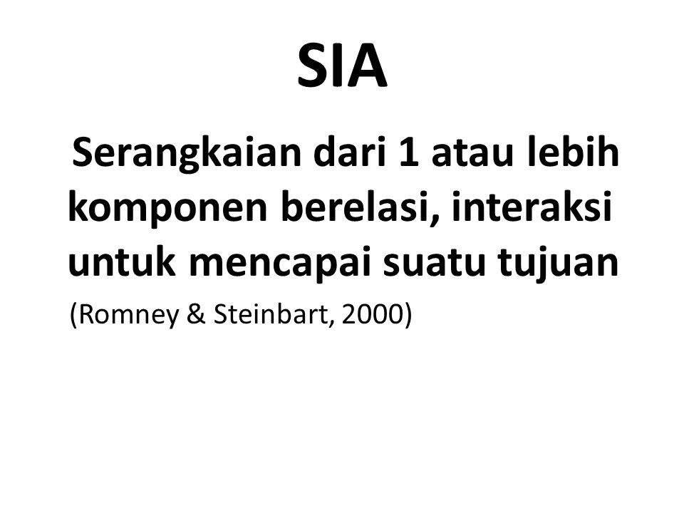 SIA Serangkaian dari 1 atau lebih komponen berelasi, interaksi untuk mencapai suatu tujuan (Romney & Steinbart, 2000)
