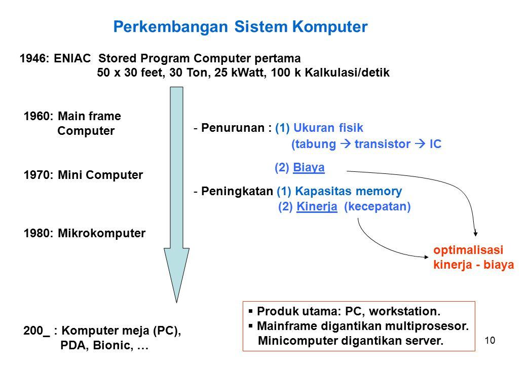10 Perkembangan Sistem Komputer 1946: ENIAC Stored Program Computer pertama 50 x 30 feet, 30 Ton, 25 kWatt, 100 k Kalkulasi/detik 200_ : Komputer meja (PC), PDA, Bionic, … - Penurunan : (1) Ukuran fisik (tabung  transistor  IC (2) Biaya - Peningkatan (1) Kapasitas memory (2) Kinerja (kecepatan) 1960: Main frame Computer 1970: Mini Computer 1980: Mikrokomputer  Produk utama: PC, workstation.