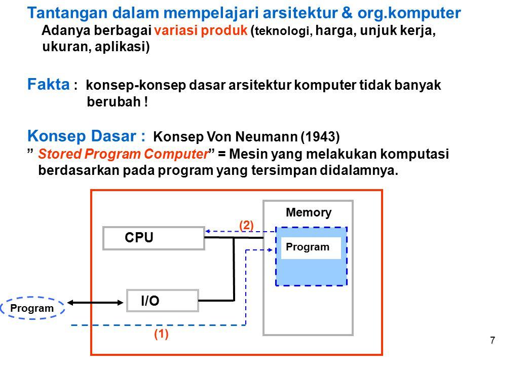 18 Transistors / chip10G1G 100M 10M 1M 100K 10K 1K 1970 19751980 1985 1990 19952000 2005 Memory (DRAM) Microprocessor 4 Kb 16 Kb 64 Kb 256 Kb 1 Mb 4 Mb 16 Mb 64 Mb 256 Mb 1 Gb 4 Gb 4004 8080 8085 8086 68000 80286 68020 80386 80486,680 Pentium ® P II ® P III ® Pentium IV