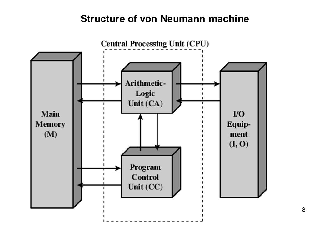 8 Structure of von Neumann machine