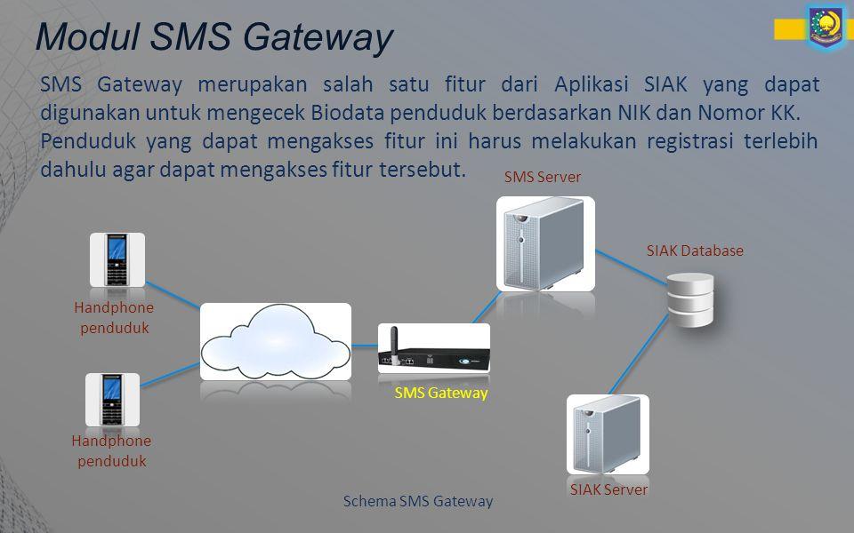 Modul SMS Gateway SMS Gateway merupakan salah satu fitur dari Aplikasi SIAK yang dapat digunakan untuk mengecek Biodata penduduk berdasarkan NIK dan Nomor KK.