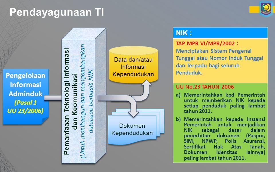 Pendayagunaan TI Pengelolaan Informasi Adminduk (Pasal 1 UU 23/2006) Data dan/atau Informasi Kependudukan Dokumen Kependudukan Pemanfaaan Teknologi Informasi dan Keomunikasi (Untuk membangun dan mengembangkan database berbas is NIK Pemanfaaan Teknologi Informasi dan Keomunikasi (Untuk membangun dan mengembangkan database berbas is NIK NIK : TAP MPR VI/MPR/2002 : Menciptakan Sistem Pengenal Tunggal atau Nomor Induk Tunggal dan Terpadu bagi seluruh Penduduk.