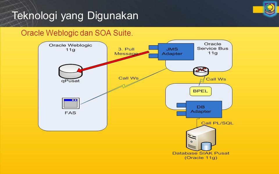 Teknologi yang Digunakan Oracle Weblogic dan SOA Suite.