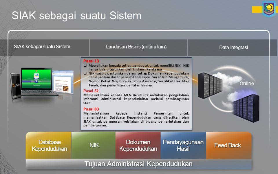 SIAK menyediakan Web Service di pusat (Ditjen Dukcapil) - Format data JSON - Fungsinya GetBiodata : A.