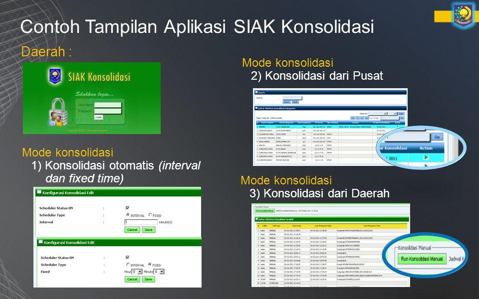 Contoh Tampilan Aplikasi SIAK Konsolidasi Daerah : Mode konsolidasi 1) Konsolidasi otomatis (interval dan fixed time) Mode konsolidasi 2) Konsolidasi dari Pusat Mode konsolidasi 3) Konsolidasi dari Daerah