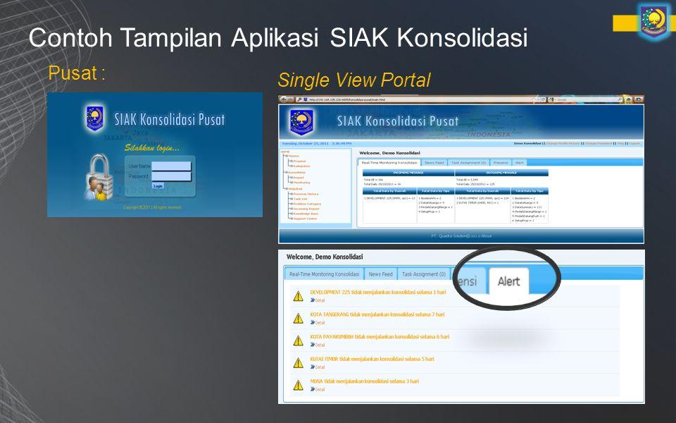 Contoh Tampilan Aplikasi SIAK Konsolidasi Pusat : Single View Portal